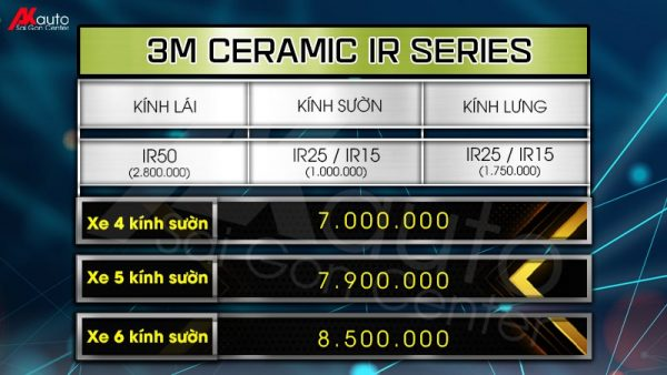 bảng giá phim cách nhiệt 3m ir series